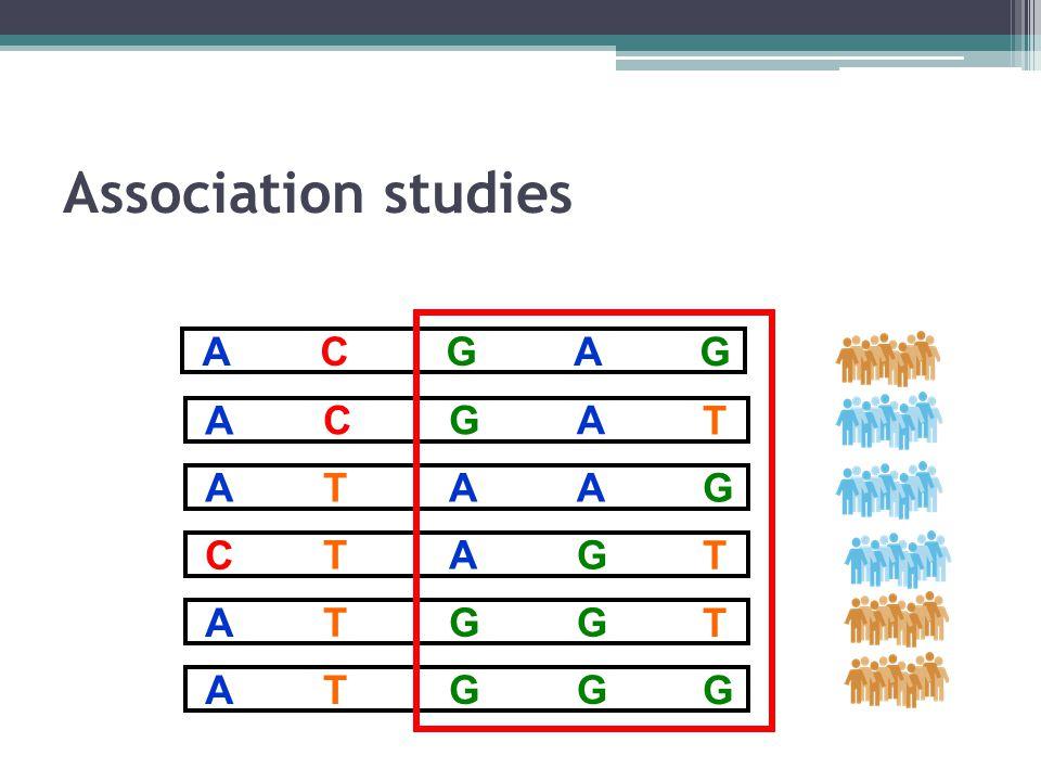 TA GA A CG GA A CG TA A TA TC G TG TA G TG GA G Association studies
