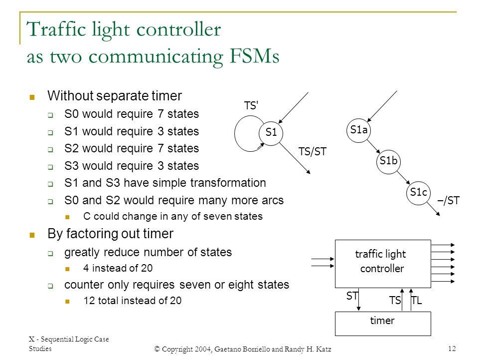 X - Sequential Logic Case Studies © Copyright 2004, Gaetano Borriello and Randy H. Katz 12 TS/ST S1 TS' –/ST S1a S1b S1c traffic light controller time