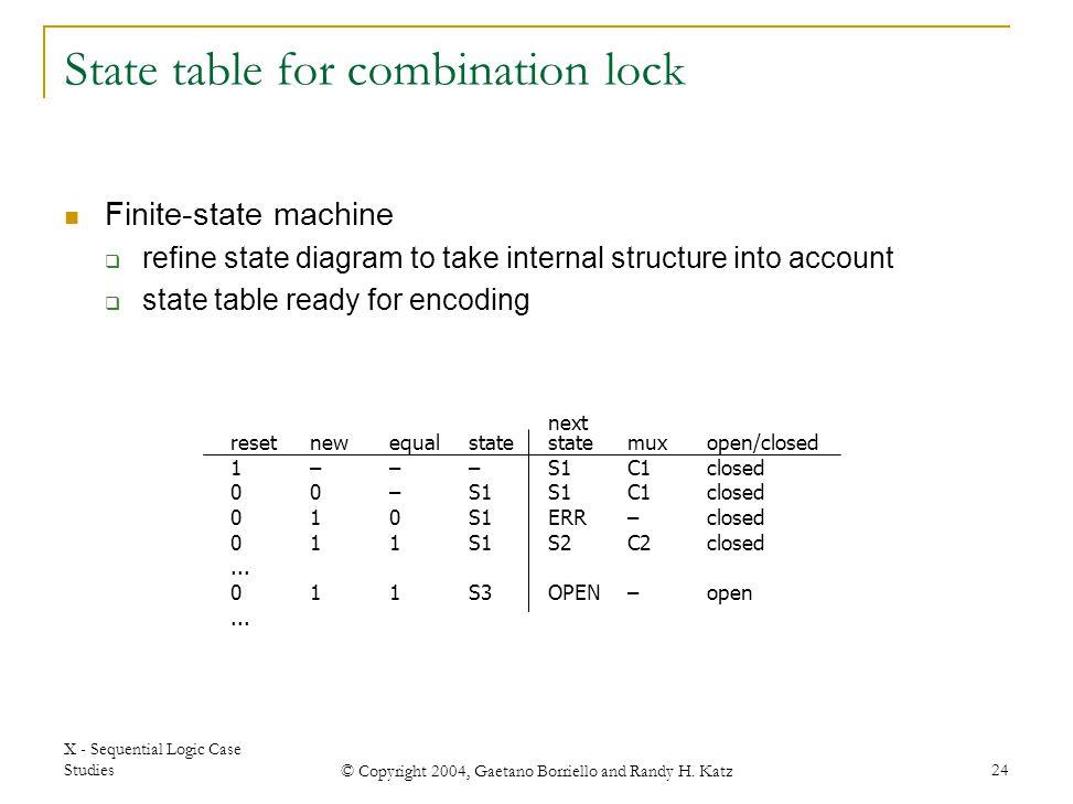 X - Sequential Logic Case Studies © Copyright 2004, Gaetano Borriello and Randy H. Katz 24 State table for combination lock Finite-state machine  ref
