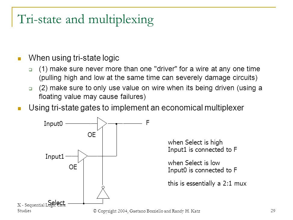 X - Sequential Logic Case Studies © Copyright 2004, Gaetano Borriello and Randy H. Katz 29 when Select is high Input1 is connected to F when Select is