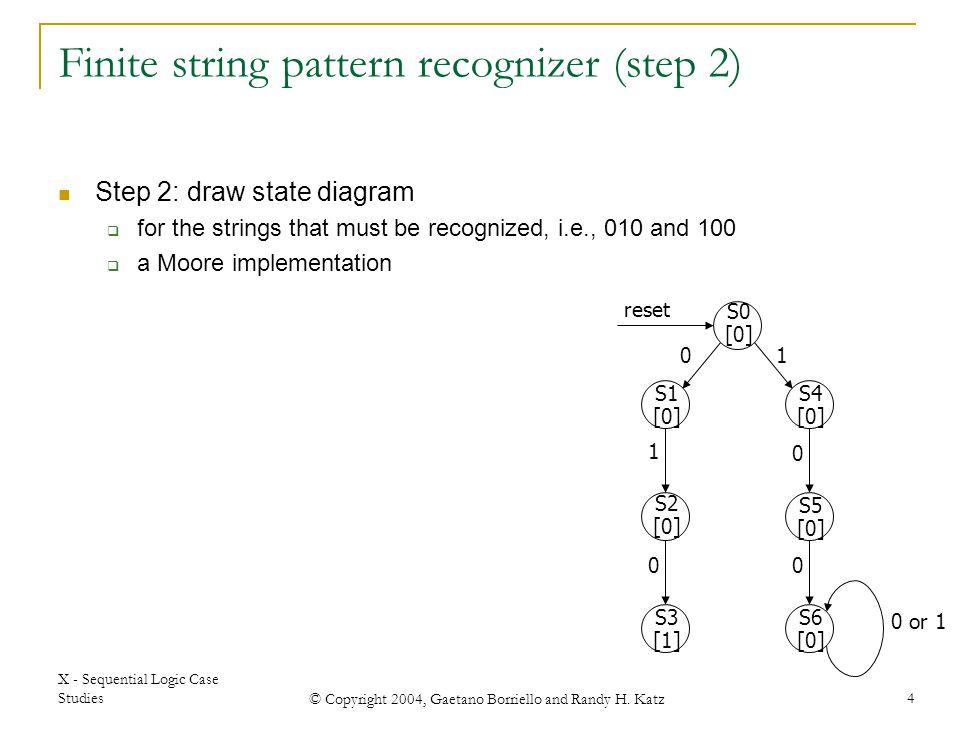X - Sequential Logic Case Studies © Copyright 2004, Gaetano Borriello and Randy H. Katz 4 Finite string pattern recognizer (step 2) Step 2: draw state