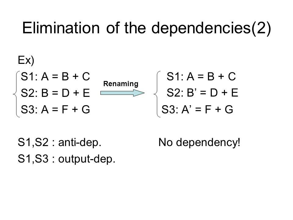 Elimination of the dependencies(2) Ex) S1: A = B + C S2: B = D + E S3: A = F + G S1,S2 : anti-dep. S1,S3 : output-dep. S1: A = B + C S2: B' = D + E S3