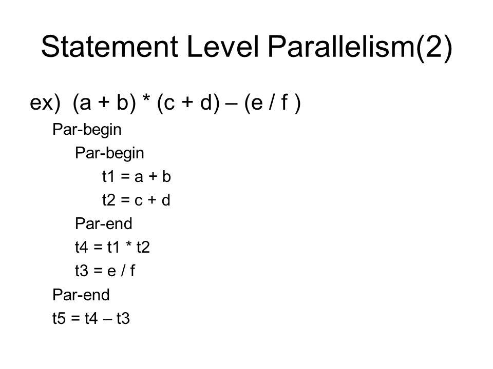 Statement Level Parallelism(2) ex) (a + b) * (c + d) – (e / f ) Par-begin t1 = a + b t2 = c + d Par-end t4 = t1 * t2 t3 = e / f Par-end t5 = t4 – t3
