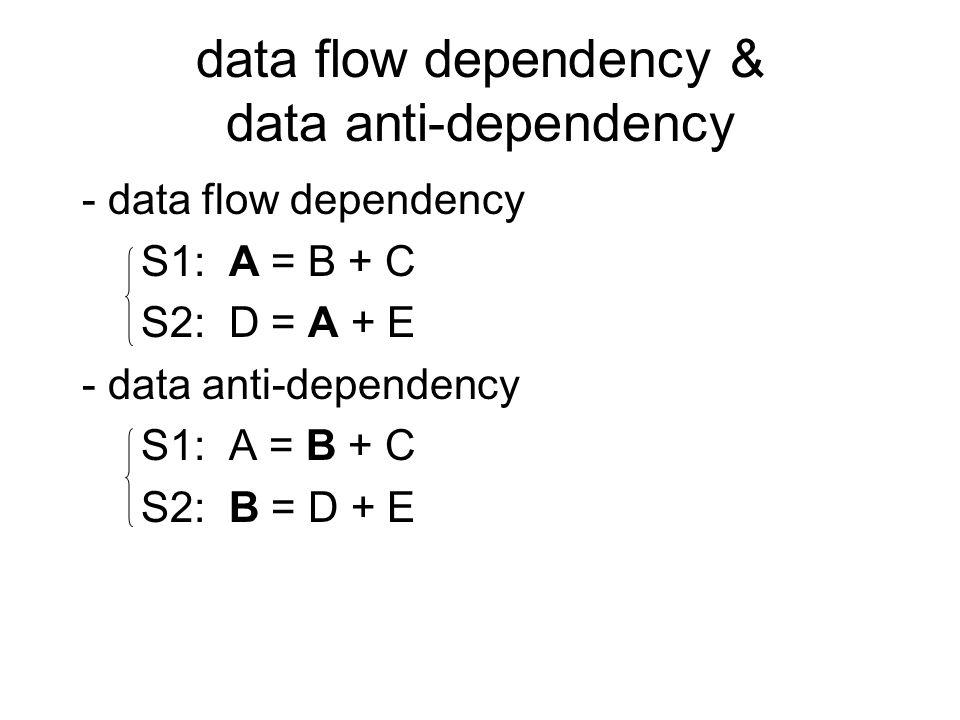 data flow dependency & data anti-dependency - data flow dependency S1: A = B + C S2: D = A + E - data anti-dependency S1: A = B + C S2: B = D + E