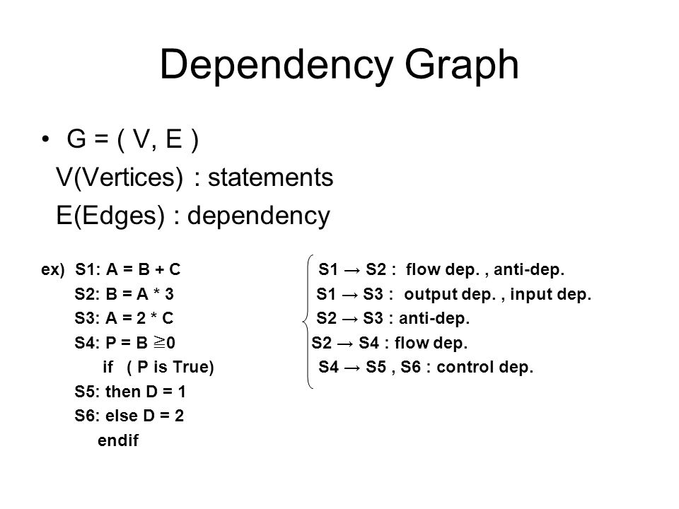 Dependency Graph G = ( V, E ) V(Vertices) : statements E(Edges) : dependency ex) S1: A = B + C S1 → S2 : flow dep., anti-dep.