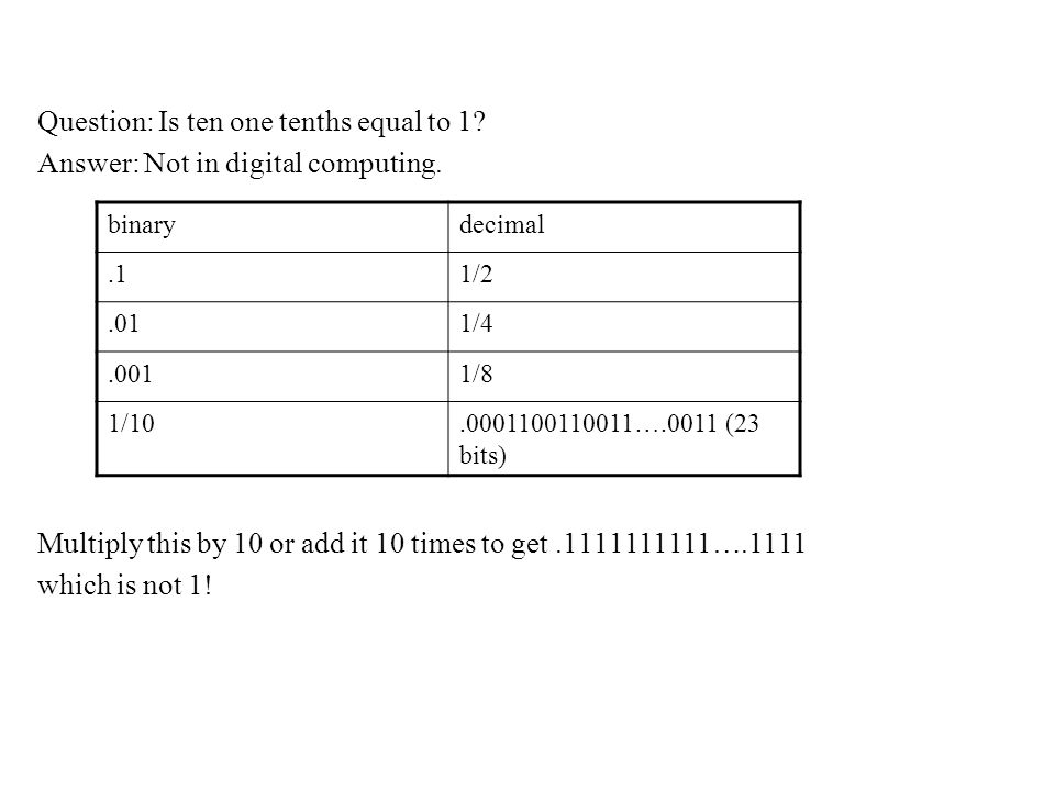 Question: Is ten one tenths equal to 1. Answer: Not in digital computing.