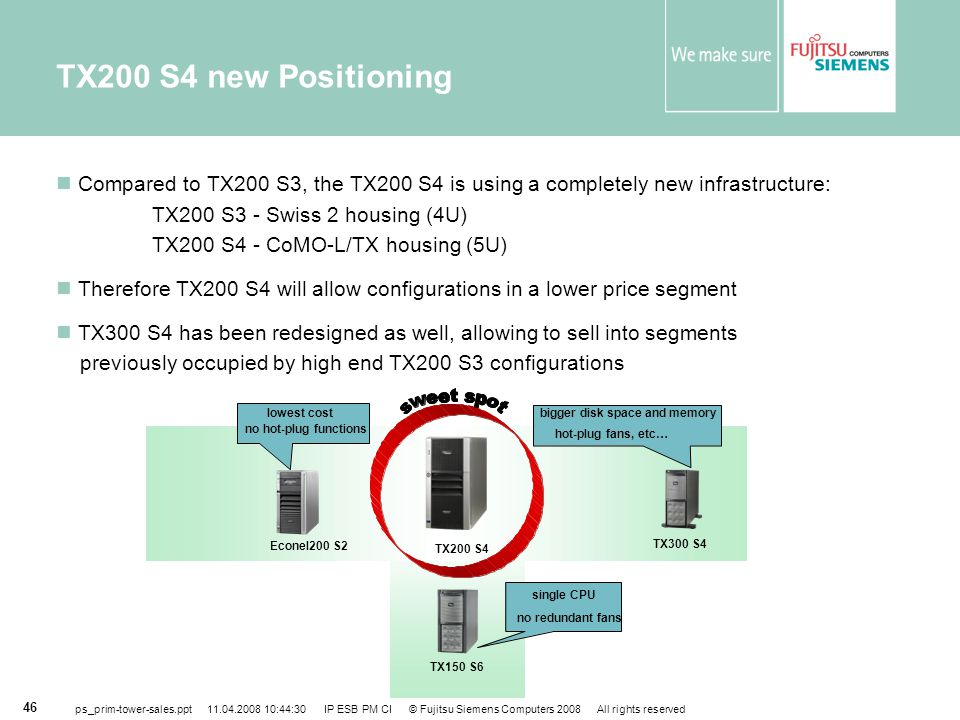 ps_prim-tower-sales.ppt 11.04.2008 10:44:30 IP ESB PM CI © Fujitsu Siemens Computers 2008 All rights reserved 46 TX200 S4 new Positioning Compared to TX200 S3, the TX200 S4 is using a completely new infrastructure: TX200 S3 - Swiss 2 housing (4U) TX200 S4 - CoMO-L/TX housing (5U) Therefore TX200 S4 will allow configurations in a lower price segment TX300 S4 has been redesigned as well, allowing to sell into segments previously occupied by high end TX200 S3 configurations TX200 S4 bigger disk space and memory hot-plug fans, etc… TX300 S4 Econel200 S2 TX150 S6 lowest cost no hot-plug functions single CPU no redundant fans