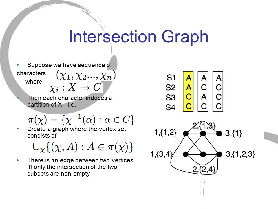 Intersection Graph Suppose we have sequence of characters where Then each character induces a partition of X - I.e. Create a graph where the vertex se