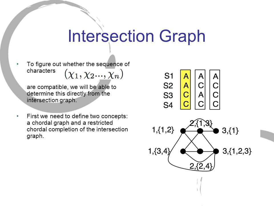 Intersection Graph To figure out whether the sequence of characters are compatible, we will be able to determine this directly from the intersection g