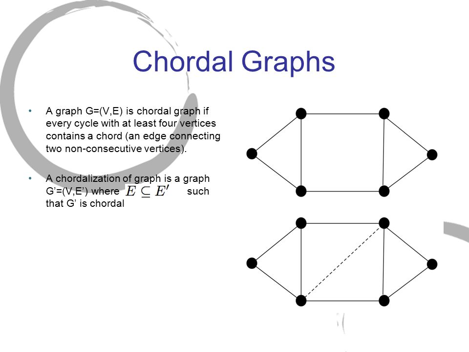 Chordal Graphs A graph G=(V,E) is chordal graph if every cycle with at least four vertices contains a chord (an edge connecting two non-consecutive ve