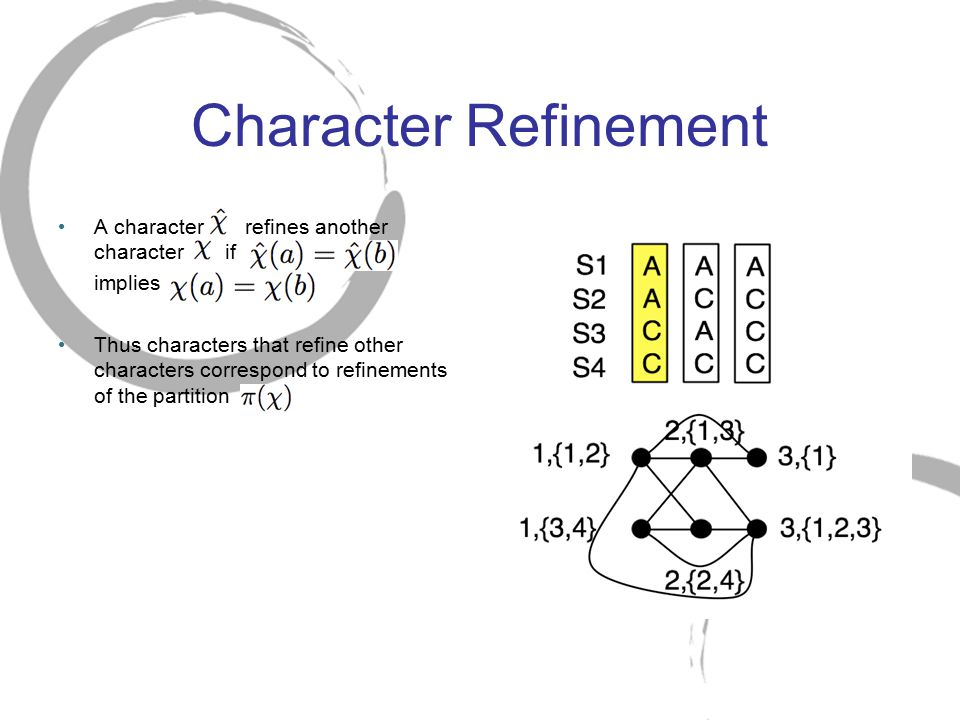 Character Refinement A character refines another character if implies Thus characters that refine other characters correspond to refinements of the pa