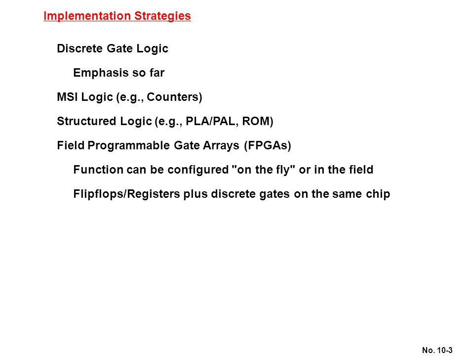 No. 10-3 Implementation Strategies Discrete Gate Logic Emphasis so far MSI Logic (e.g., Counters) Structured Logic (e.g., PLA/PAL, ROM) Field Programm