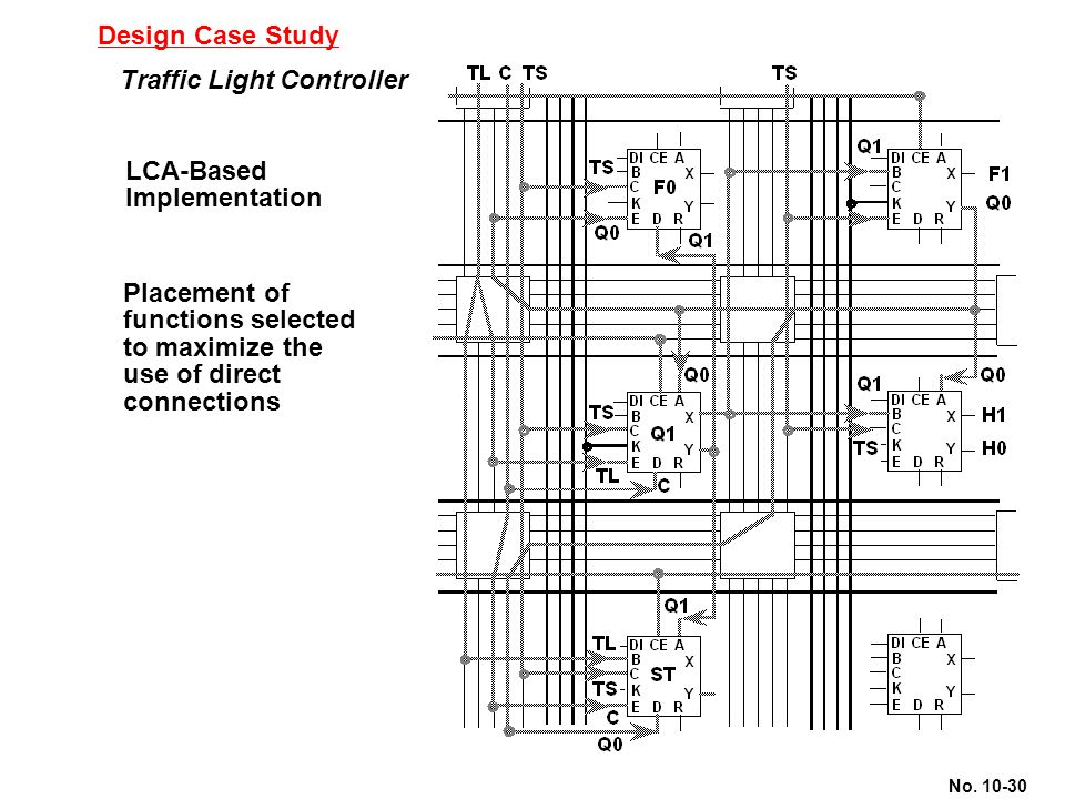 No. 10-30 Design Case Study Traffic Light Controller LCA-Based Implementation Placement of functions selected to maximize the use of direct connection