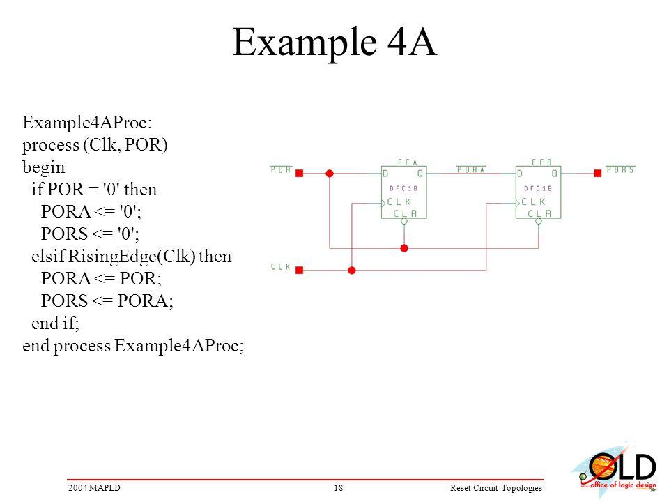 182004 MAPLDReset Circuit Topologies Example 4A Example4AProc: process (Clk, POR) begin if POR = 0 then PORA <= 0 ; PORS <= 0 ; elsif RisingEdge(Clk) then PORA <= POR; PORS <= PORA; end if; end process Example4AProc;