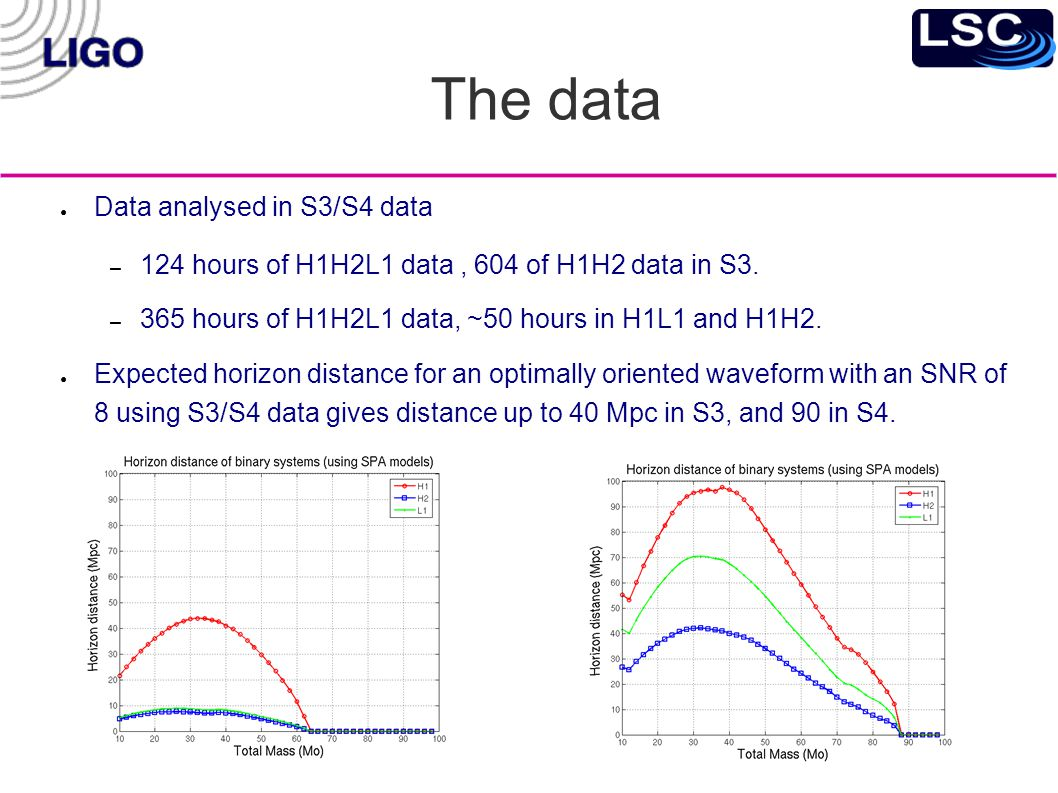 The data ● Data analysed in S3/S4 data – 124 hours of H1H2L1 data, 604 of H1H2 data in S3.