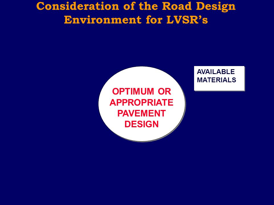 Consideration of the Road Design Environment for LVSR's OPTIMUM OR APPROPRIATE PAVEMENT DESIGN AVAILABLE MATERIALS