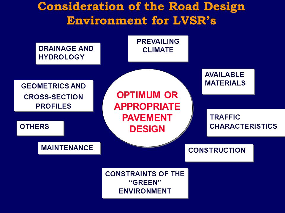 Consideration of the Road Design Environment for LVSR's OPTIMUM OR APPROPRIATE PAVEMENT DESIGN PREVAILING CLIMATE PREVAILING CLIMATE AVAILABLE MATERIA