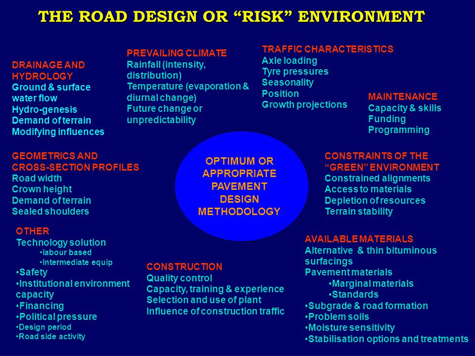 "THE ROAD DESIGN OR ""RISK"" ENVIRONMENT PREVAILING CLIMATE Rainfall (intensity, distribution) Temperature (evaporation & diurnal change) Future change o"