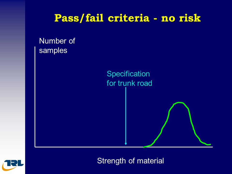 Pass/fail criteria - no risk Strength of material Specification for trunk road Number of samples