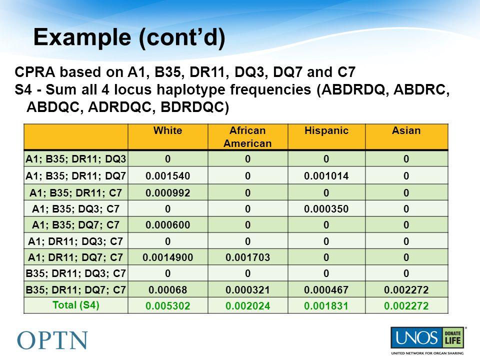 Example (cont'd) CPRA based on A1, B35, DR11, DQ3, DQ7 and C7 S4 - Sum all 4 locus haplotype frequencies (ABDRDQ, ABDRC, ABDQC, ADRDQC, BDRDQC) WhiteA