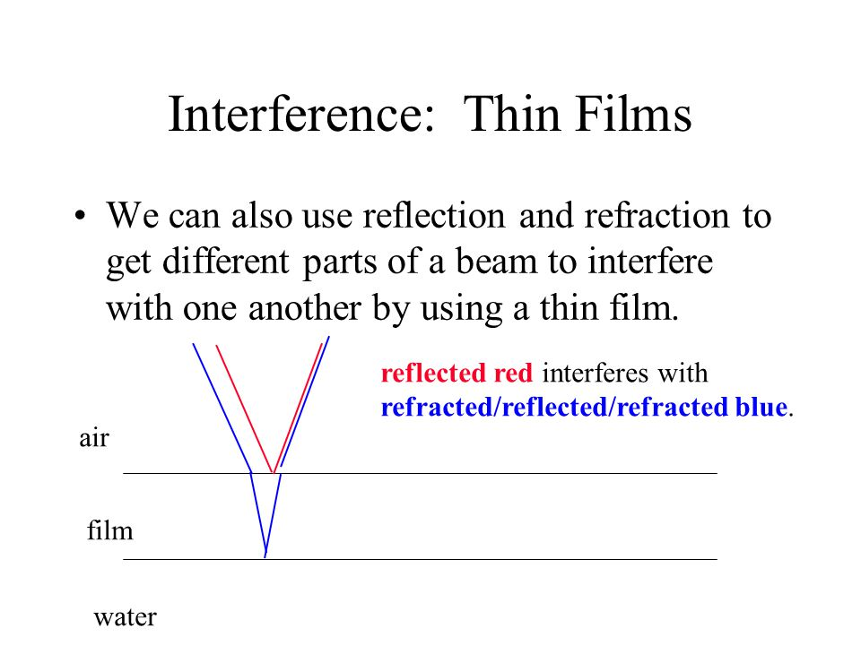 Interference: Thin Films We can also use reflection and refraction to get different parts of a beam to interfere with one another by using a thin film
