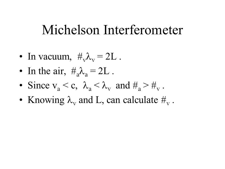 Michelson Interferometer In vacuum, # v v = 2L. In the air, # a a = 2L. Since v a # v. Knowing v and L, can calculate # v.