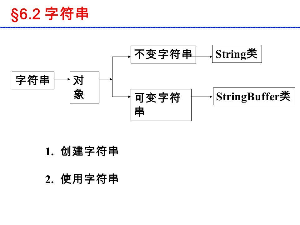 §6.2 字符串 StringBuffer 类 字符串对象对象 不变字符串 可变字符 串 String 类 1. 创建字符串 2. 使用字符串