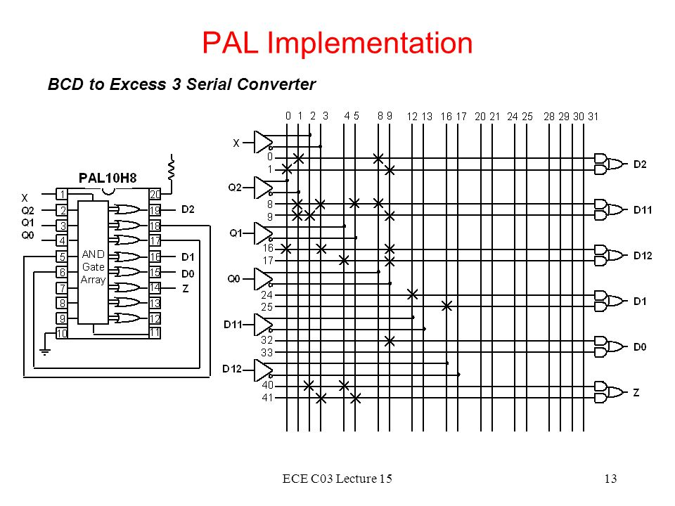 ECE C03 Lecture 1513 PAL Implementation BCD to Excess 3 Serial Converter