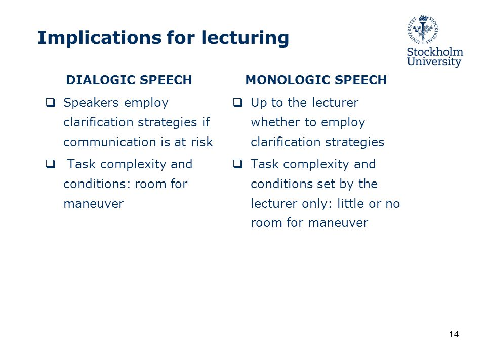 14 Implications for lecturing DIALOGIC SPEECH  Speakers employ clarification strategies if communication is at risk  Task complexity and conditions: room for maneuver MONOLOGIC SPEECH  Up to the lecturer whether to employ clarification strategies  Task complexity and conditions set by the lecturer only: little or no room for maneuver