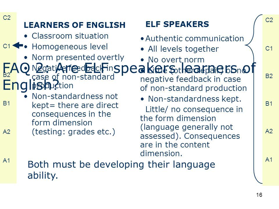 16 LEARNERS OF ENGLISH Classroom situation Homogeneous level Norm presented overtly Negative feedback in case of non-standard production Non-standardn