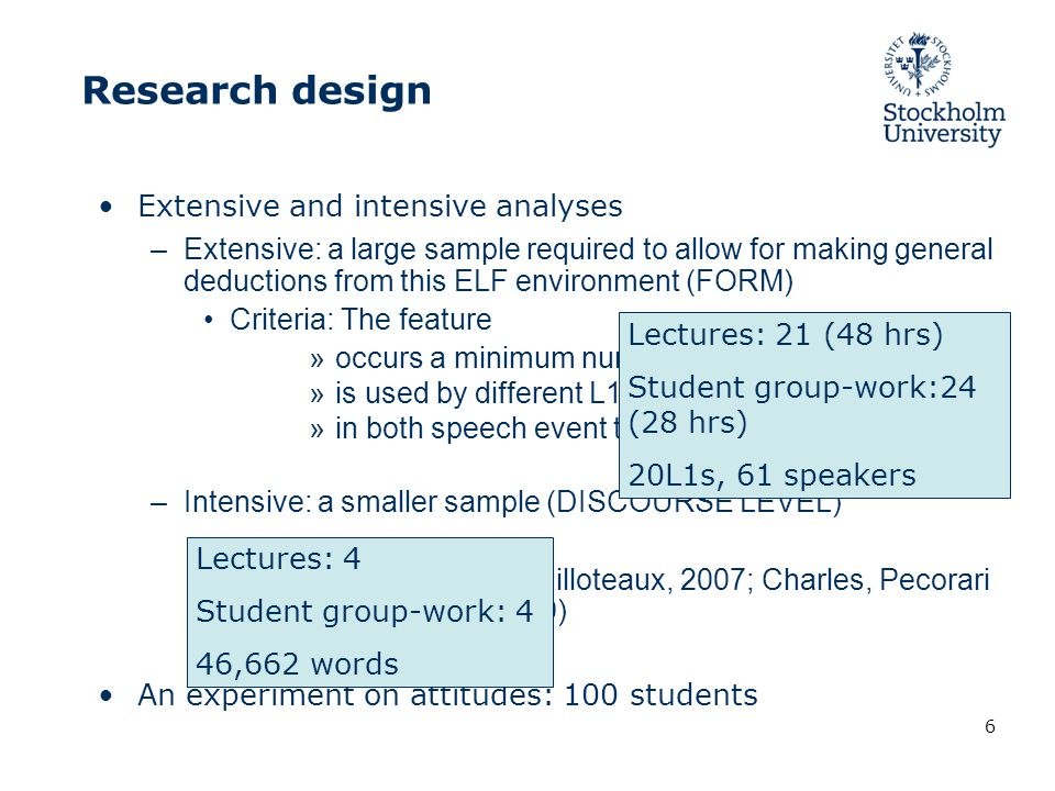 6 Research design Extensive and intensive analyses –Extensive: a large sample required to allow for making general deductions from this ELF environment (FORM) Criteria: The feature »occurs a minimum number of ten times »is used by different L1 speakers »in both speech event types –Intensive: a smaller sample (DISCOURSE LEVEL) (Dörnyei, 2001; Guilloteaux, 2007; Charles, Pecorari and Hunsten, 2009) An experiment on attitudes: 100 students Lectures: 21 (48 hrs) Student group-work:24 (28 hrs) 20L1s, 61 speakers Lectures: 4 Student group-work: 4 46,662 words