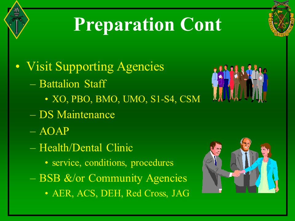Preparation Cont Visit Supporting Agencies –Battalion Staff XO, PBO, BMO, UMO, S1-S4, CSM –DS Maintenance –AOAP –Health/Dental Clinic service, conditions, procedures –BSB &/or Community Agencies AER, ACS, DEH, Red Cross, JAG