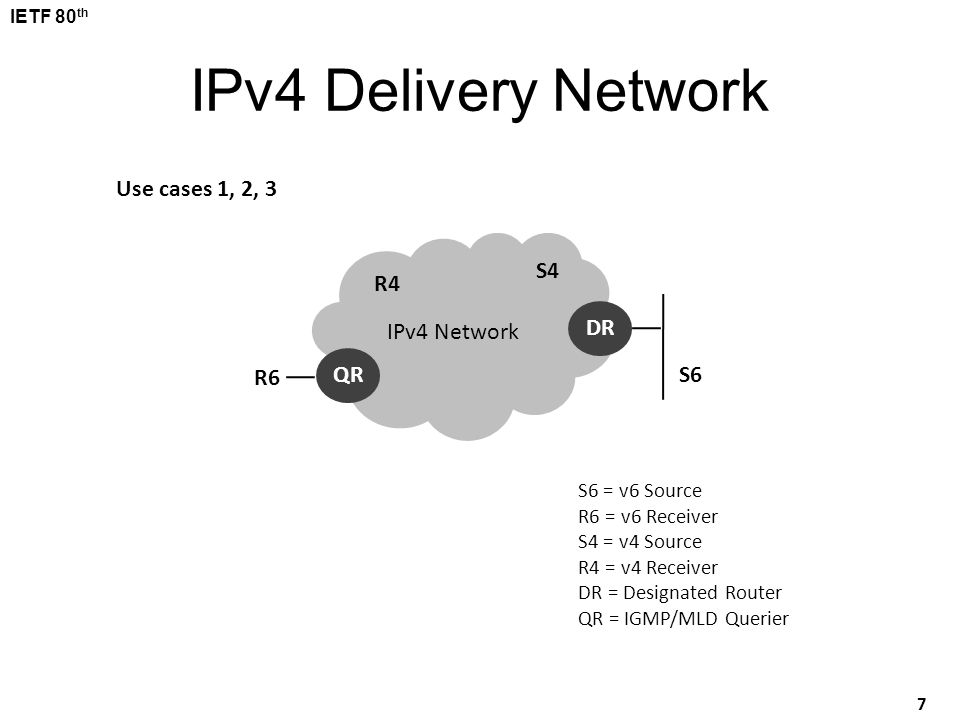 IETF 80 th 7 IPv4 Delivery Network IPv4 Network S4 R4 DR QR S6 R6 S6 = v6 Source R6 = v6 Receiver S4 = v4 Source R4 = v4 Receiver DR = Designated Rout