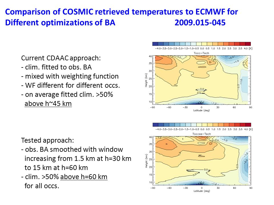 Comparison of COSMIC retrieved temperatures to ECMWF for Different optimizations of BA 2009.015-045 Current CDAAC approach: - clim.