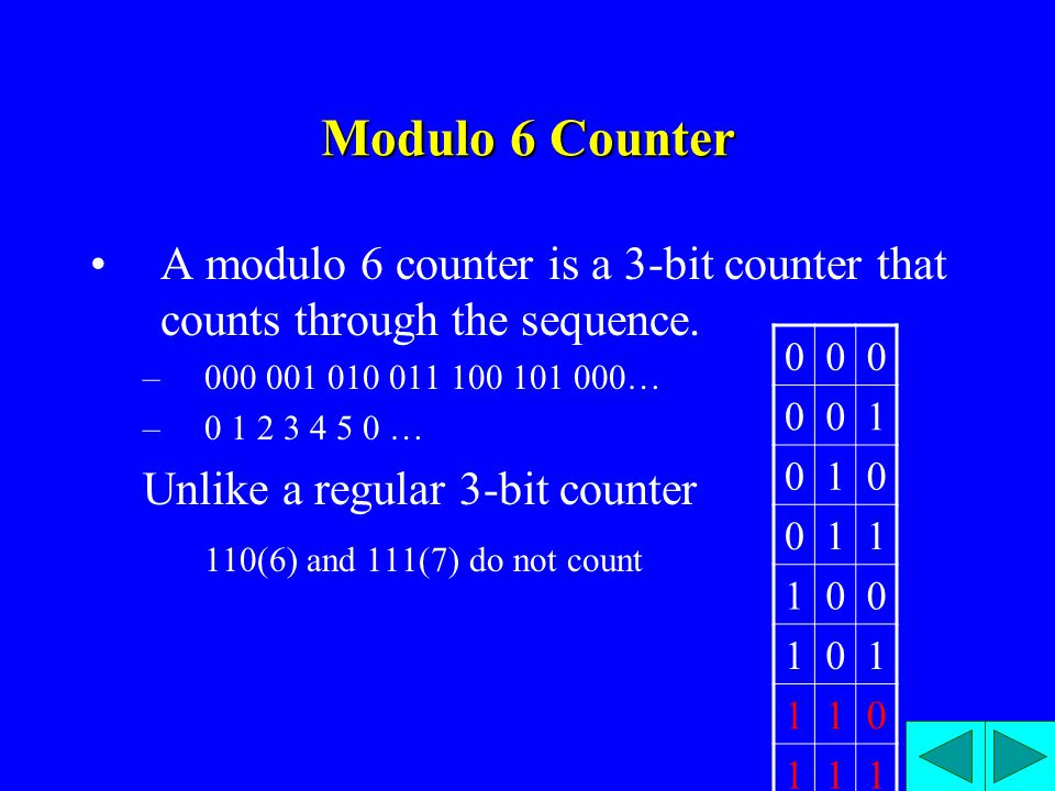 Modulo 6 Counter A modulo 6 counter is a 3-bit counter that counts through the sequence. –000 001 010 011 100 101 000… –0 1 2 3 4 5 0 … Unlike a regul