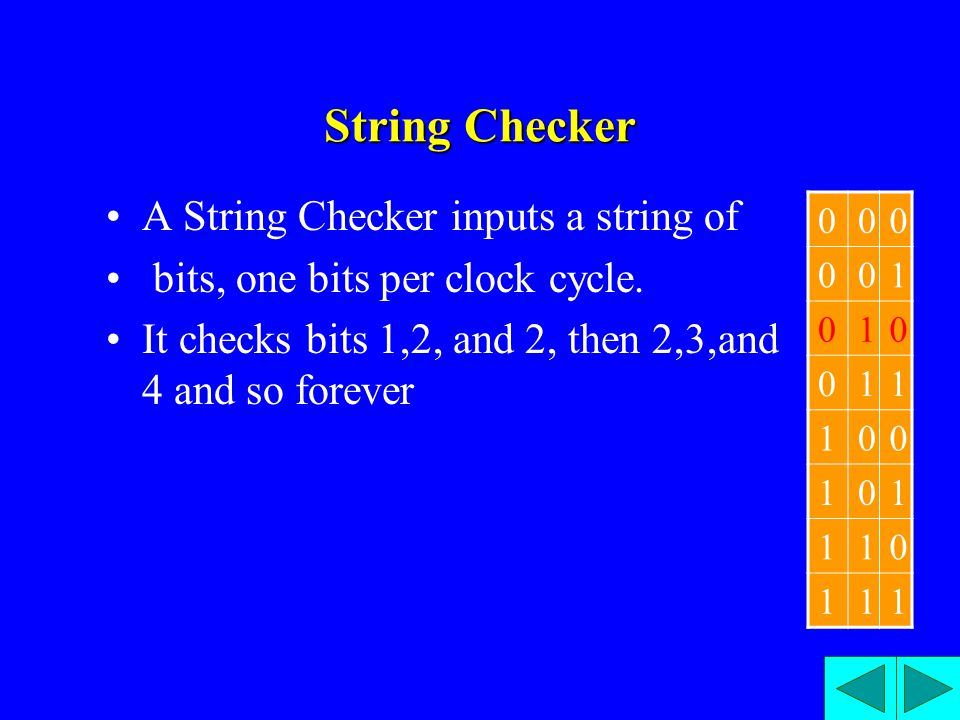 String Checker A String Checker inputs a string of bits, one bits per clock cycle. It checks bits 1,2, and 2, then 2,3,and 4 and so forever 000 001 01