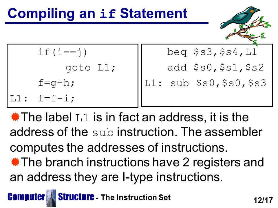 Computer Structure - The Instruction Set Compiling an if Statement if(i==j) goto L1; f=g+h; L1:f=f-i; beq $s3,$s4,L1 add $s0,$s1,$s2 L1: sub $s0,$s0,$