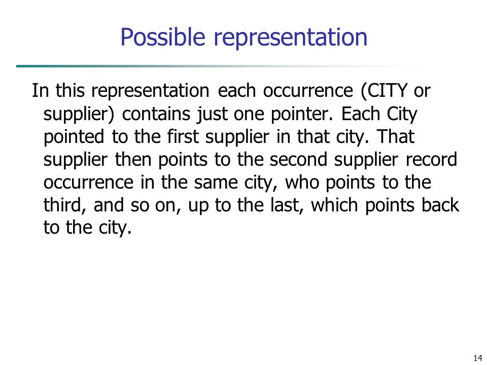 14 Possible representation In this representation each occurrence (CITY or supplier) contains just one pointer. Each City pointed to the first supplie