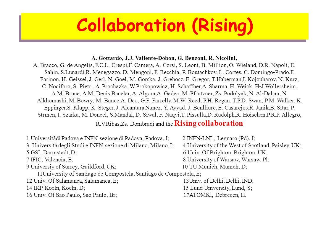 Collaboration (Rising) A. Gottardo, J.J. Valiente-Dobon, G.