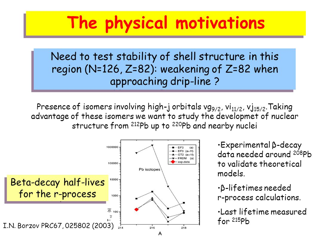 Shell model calculations with K-H th.expth.exp.
