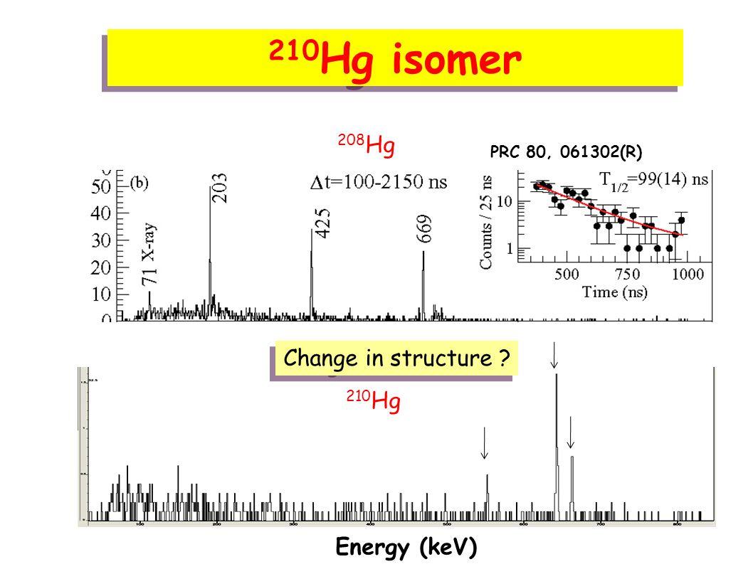212 Pb: 8 + isomer Energy (keV) 6 + -> 4 + : 160 keV 4 + -> 2 + : 312 keV 2 + -> 0 + : 805 keV T 1/2 = 5.0 (3) μs