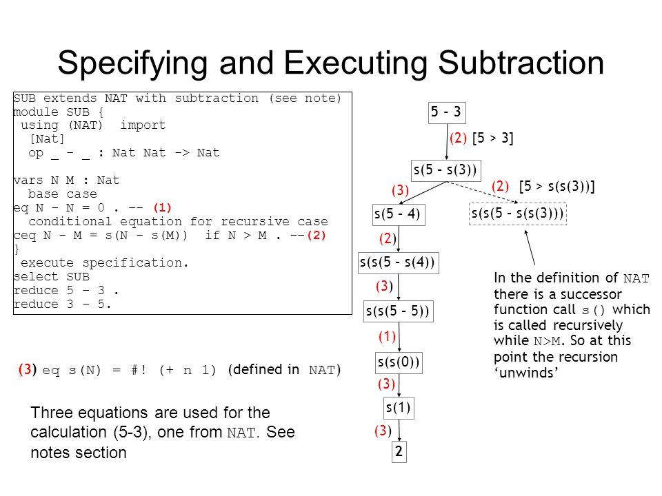 Specifying and Executing Subtraction 5 - 3 s(5 – s(3)) (2) [5 > s(s(3))] s(5 – 4) (2) [5 > 3] (3) s(s(5 – s(s(3))) s(s(5 – s(4)) (2) s(s(5 – 5)) (3) s(s(0)) (1) s(1) 2 (3) In the definition of NAT there is a successor function call s() which is called recursively while N>M.