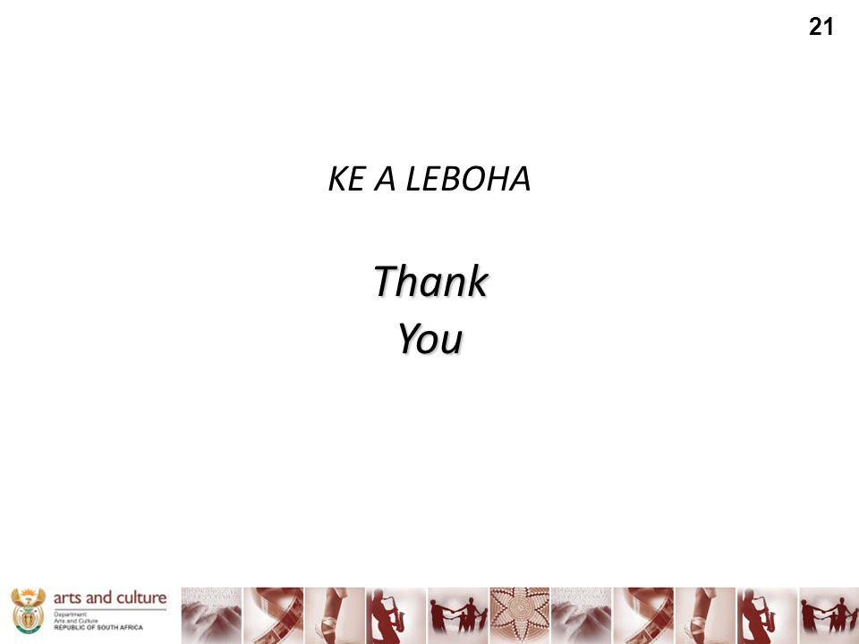 Thank You KE A LEBOHA 21