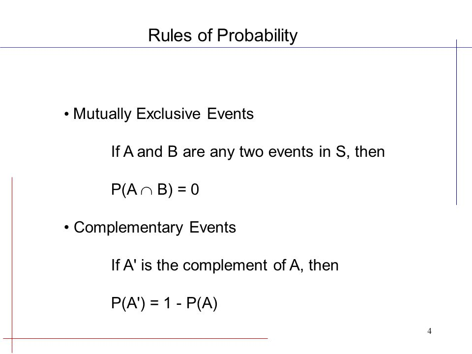 5 Rule: If A and B are any two events in S, then P(A  B) = P(A) + P(B) - P(A  B) Rule: If A and B are mutually exclusive, then P(A  B) = P(A) + P(B) Rules of Probability - Addition Rules