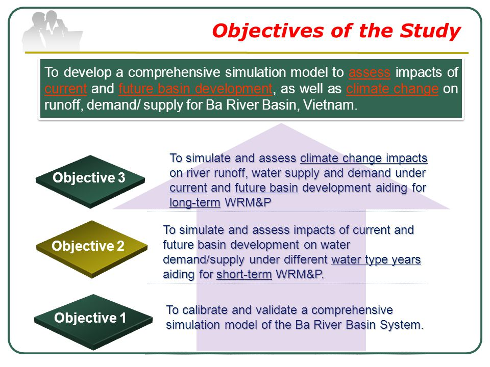 Objectives of the Study To develop a comprehensive simulation model to assess impacts of current and future basin development, as well as climate change on runoff, demand/ supply for Ba River Basin, Vietnam.
