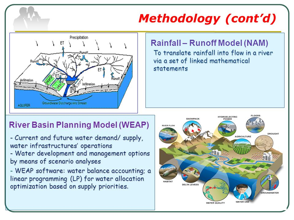 Methodology (cont'd) Rainfall – Runoff Model (NAM) To translate rainfall into flow in a river via a set of linked mathematical statements - Current and future water demand/ supply, water infrastructures' operations - Water development and management options by means of scenario analyses - WEAP software: water balance accounting; a linear programming (LP) for water allocation optimization based on supply priorities.
