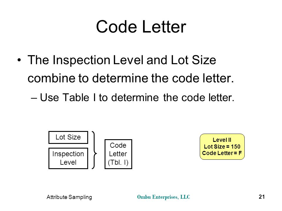 Ombu Enterprises, LLC Attribute Sampling 21 Code Letter The Inspection Level and Lot Size combine to determine the code letter. –Use Table I to determ