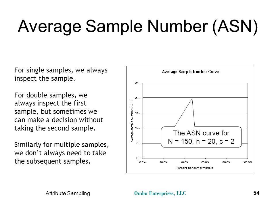 Ombu Enterprises, LLC Attribute Sampling 54 For single samples, we always inspect the sample. For double samples, we always inspect the first sample,