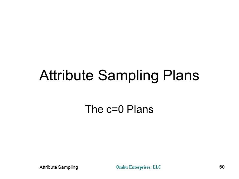Ombu Enterprises, LLC Attribute Sampling 60 Attribute Sampling Plans The c=0 Plans
