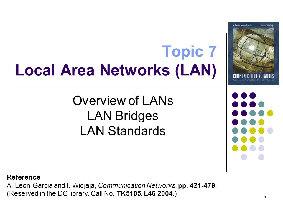 1 Topic 7 Local Area Networks (LAN) Overview of LANs LAN Bridges LAN Standards Reference A.